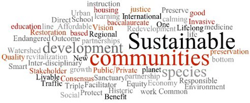 sustainable word cloud