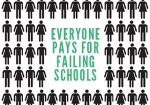 Everybody Pays Failing Schools