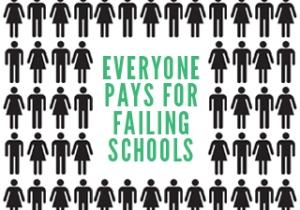 Everybody Pays Failing Schools